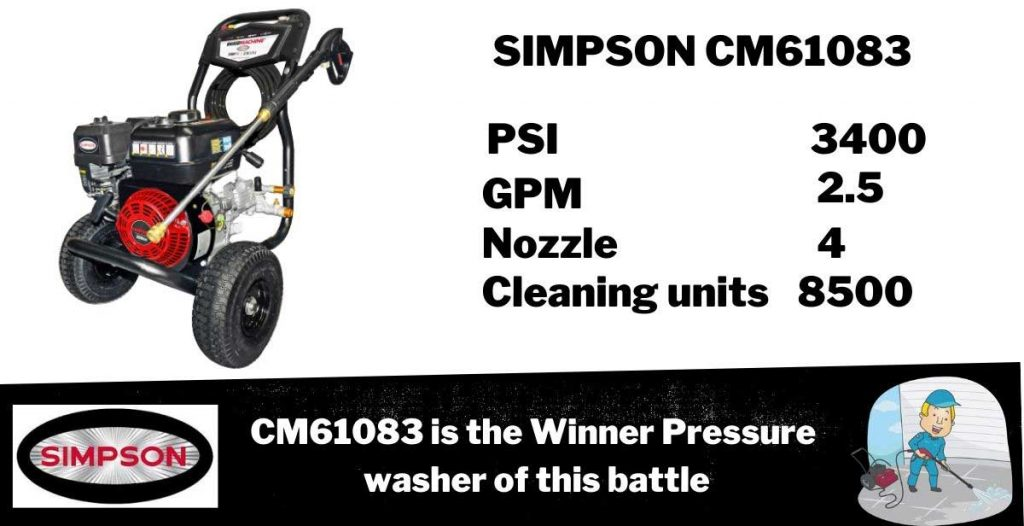 simpson and craftsman pressure washer